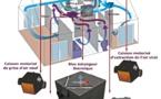 AUTOGYRE - VMC DOUBLE FLUX MAISON'AIR® DF 96 BC : 96 % de l'énergie extraite de la maison récupérée ! Le très haut rendement accessible à tous