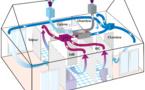 NOUVEAU : VMC DOUBLE FLUX MAISON'AIR® DF HR BC - Le très haut rendement conforme à la nouvelle Directive Éco-Conception